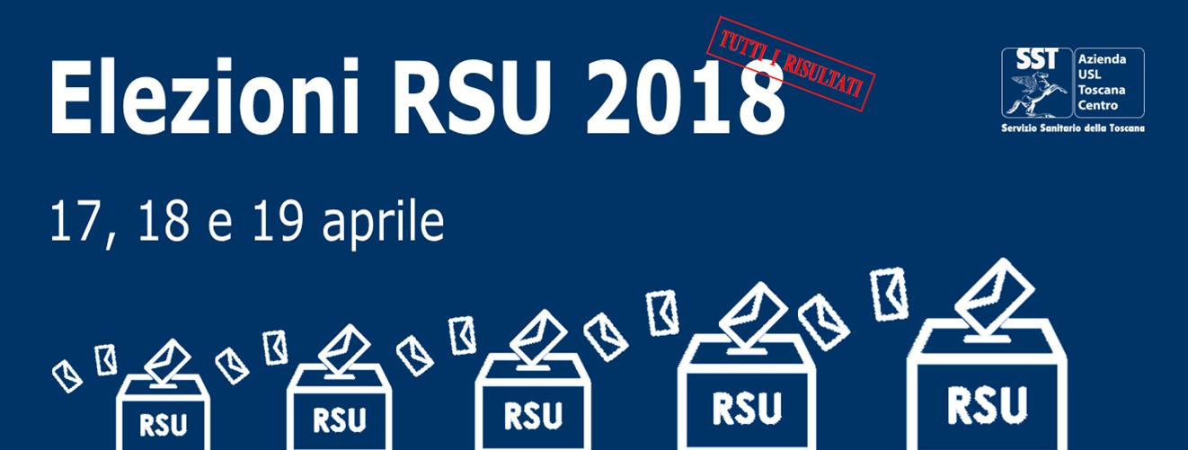 Banner RSU 18